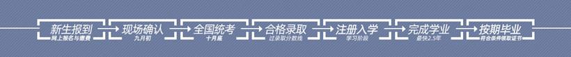 广西成人高考报名流程.jpg